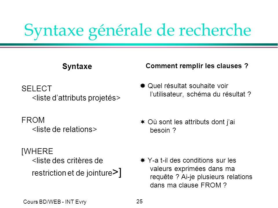 Syntaxe générale de recherche