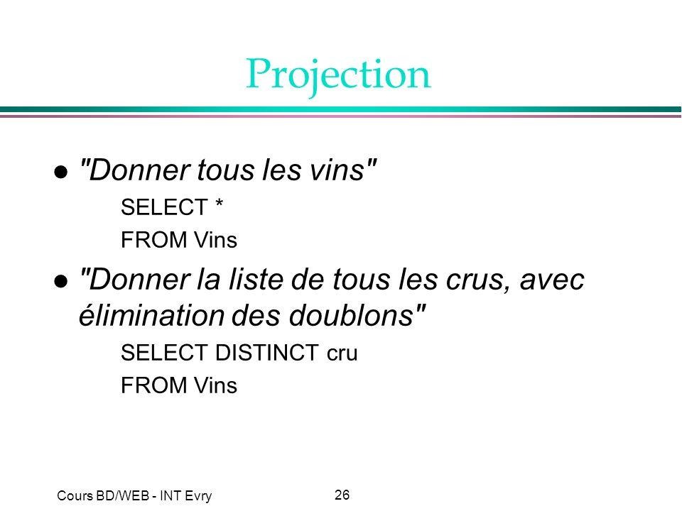 Projection Donner tous les vins