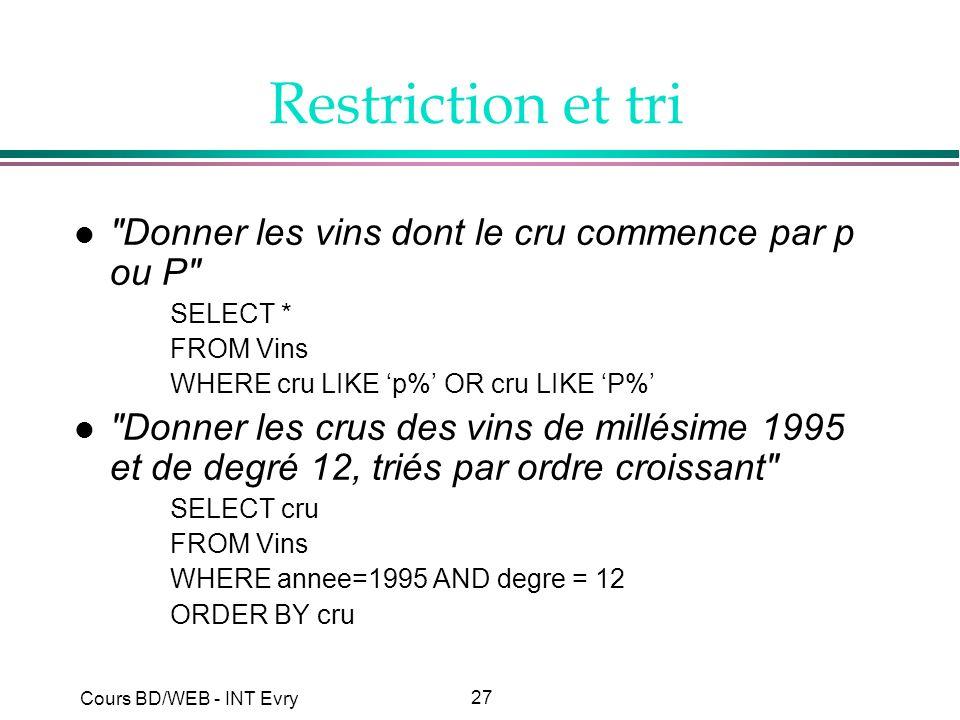 Restriction et tri Donner les vins dont le cru commence par p ou P