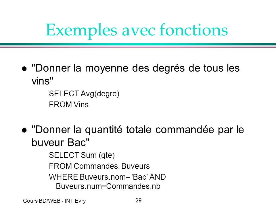 Exemples avec fonctions