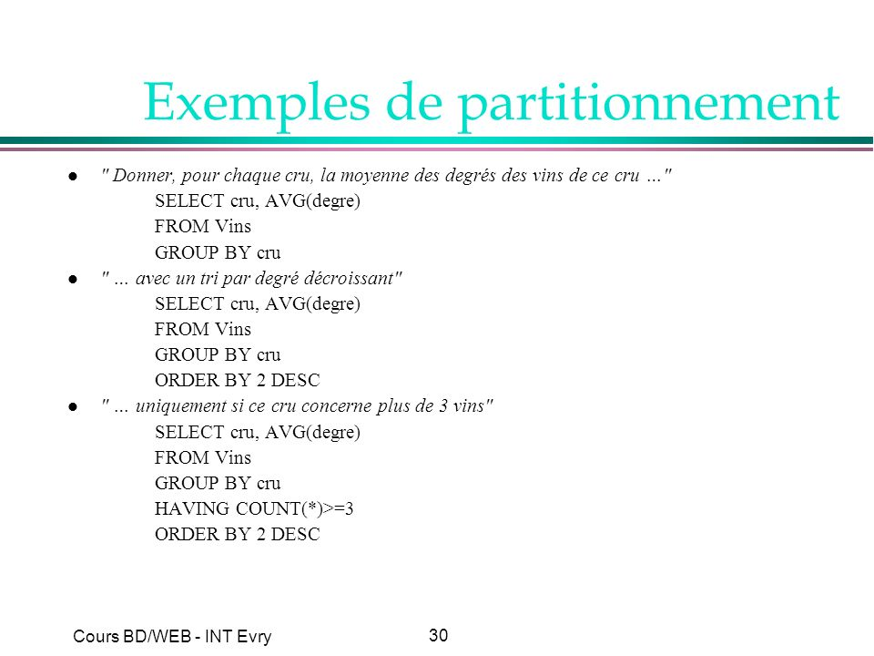 Exemples de partitionnement