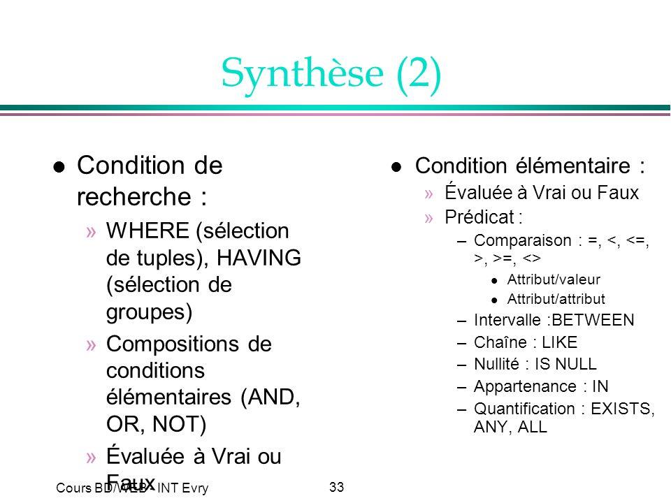 Synthèse (2) Condition de recherche : Condition élémentaire :