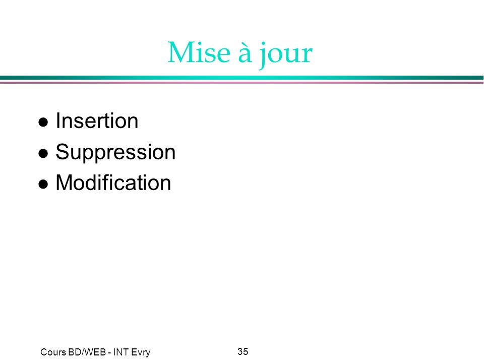 Mise à jour Insertion Suppression Modification