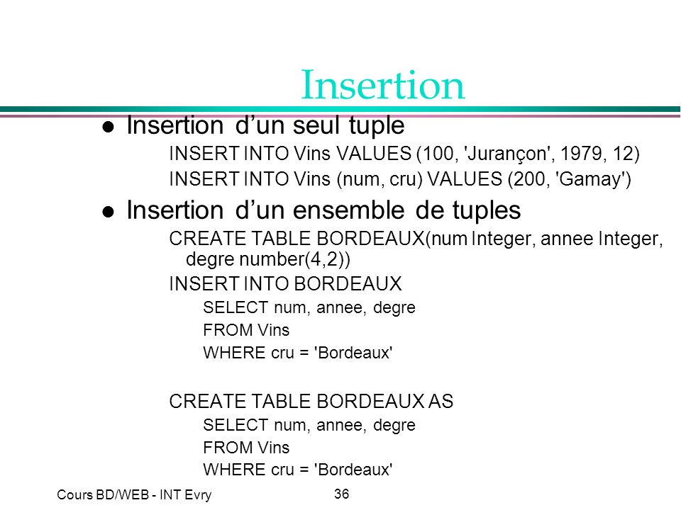 Insertion Insertion d'un seul tuple Insertion d'un ensemble de tuples