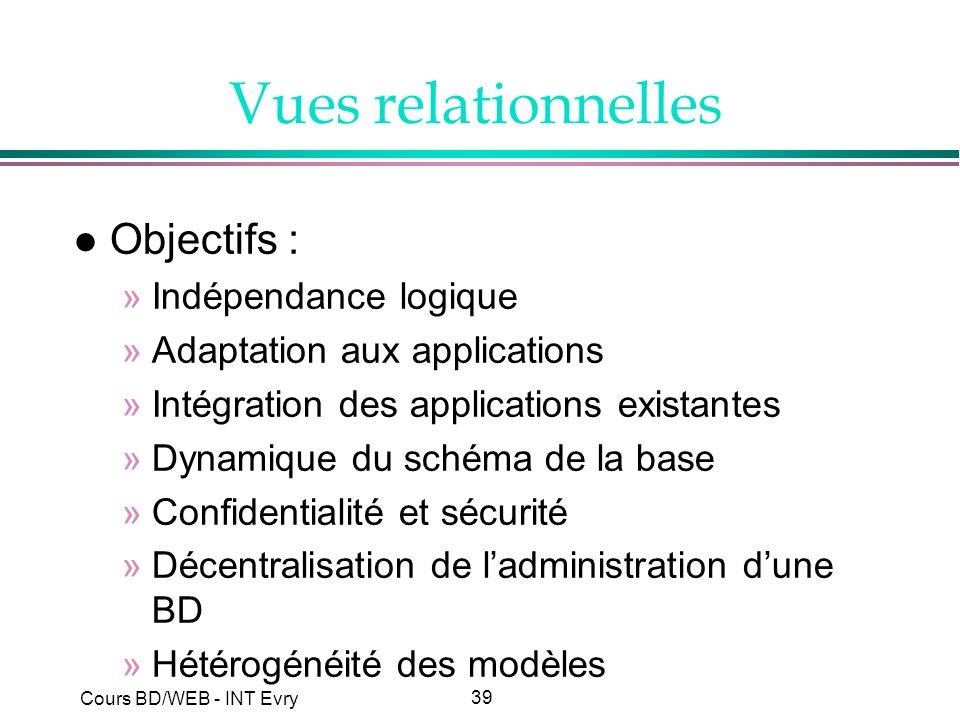 Vues relationnelles Objectifs : Indépendance logique