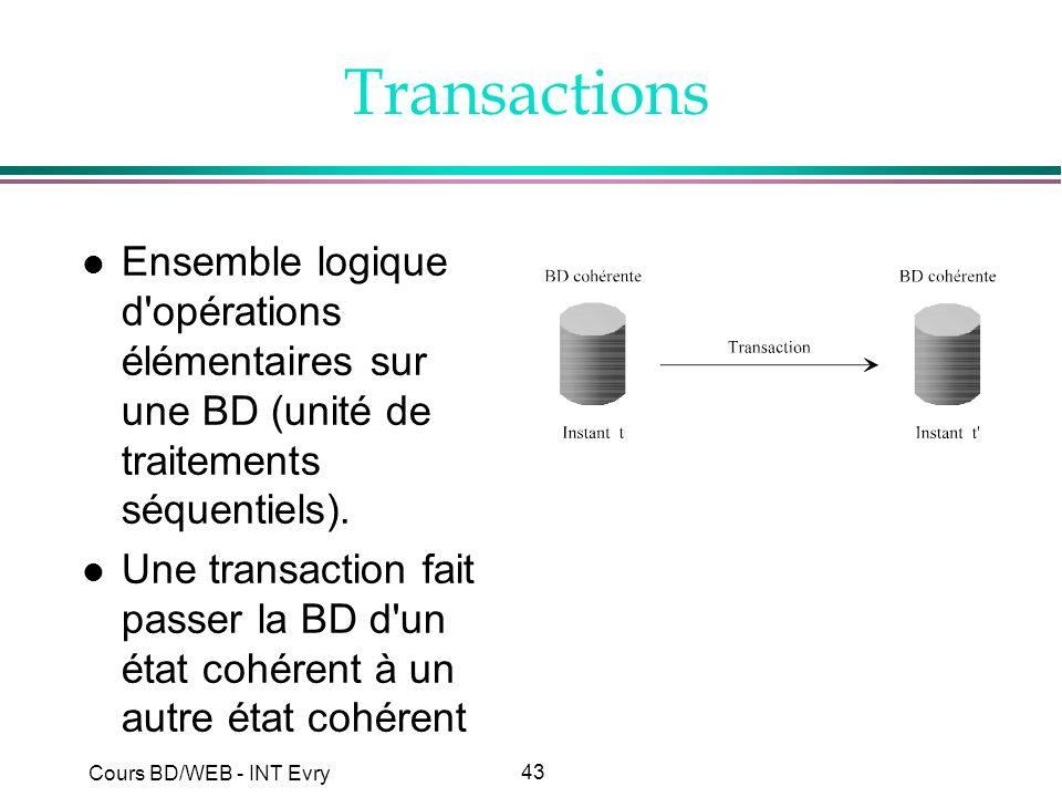 Transactions Ensemble logique d opérations élémentaires sur une BD (unité de traitements séquentiels).