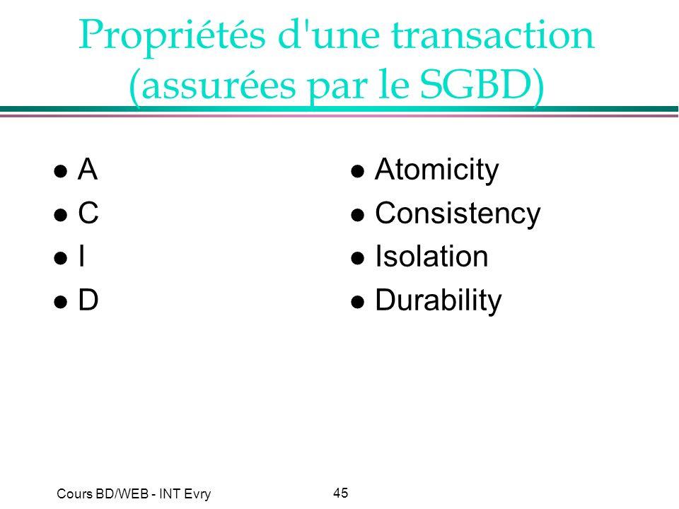 Propriétés d une transaction (assurées par le SGBD)