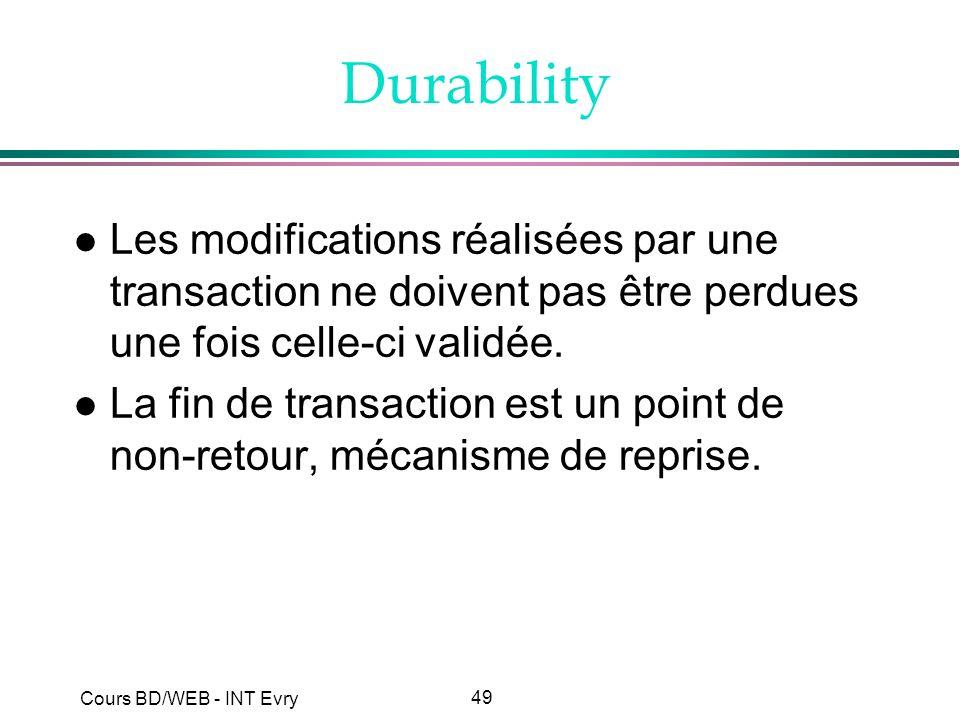 Durability Les modifications réalisées par une transaction ne doivent pas être perdues une fois celle-ci validée.