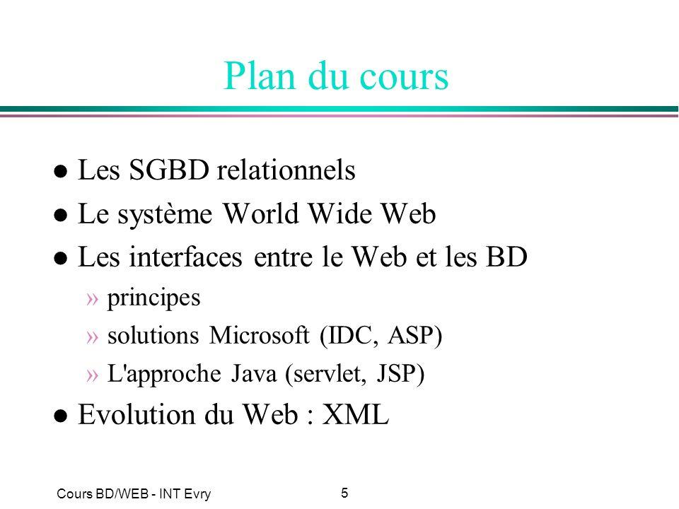 Plan du cours Les SGBD relationnels Le système World Wide Web