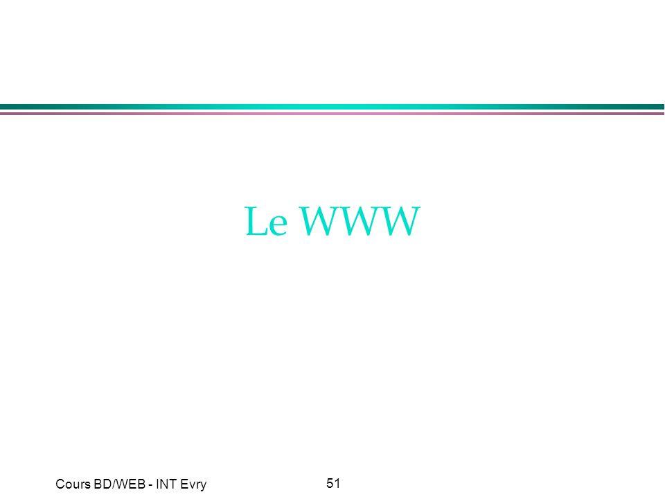 Le WWW