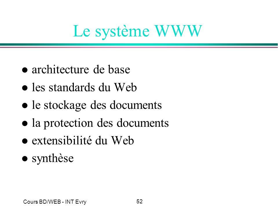 Le système WWW architecture de base les standards du Web