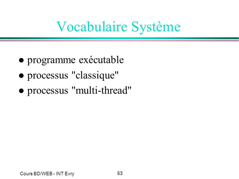 Vocabulaire Système programme exécutable processus classique