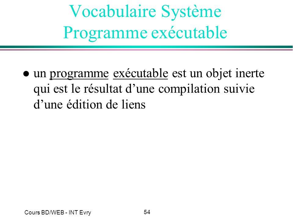 Vocabulaire Système Programme exécutable