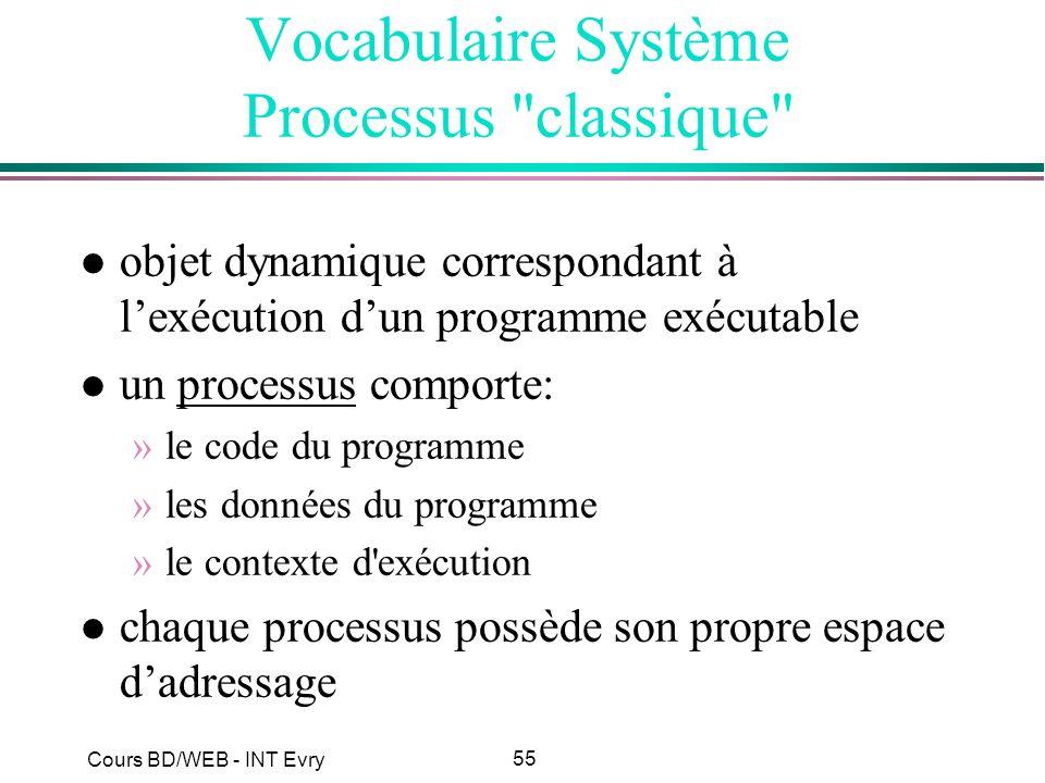 Vocabulaire Système Processus classique
