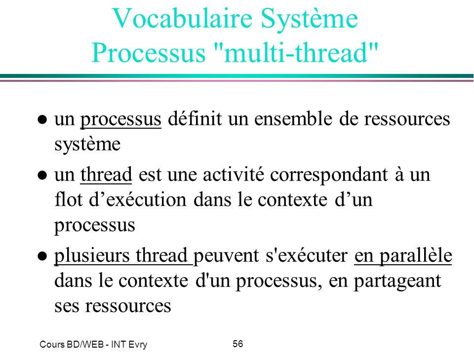 Vocabulaire Système Processus multi-thread