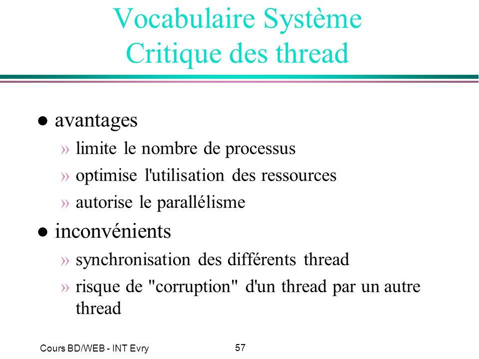 Vocabulaire Système Critique des thread