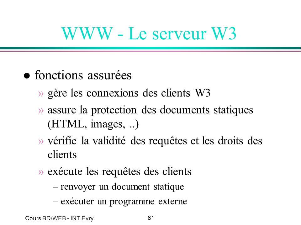 WWW - Le serveur W3 fonctions assurées