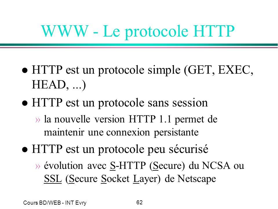 WWW - Le protocole HTTP HTTP est un protocole simple (GET, EXEC, HEAD, ...) HTTP est un protocole sans session.
