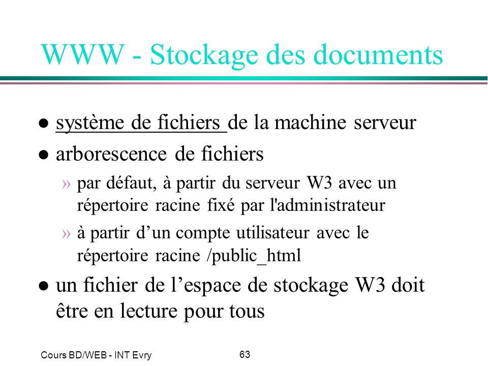 WWW - Stockage des documents