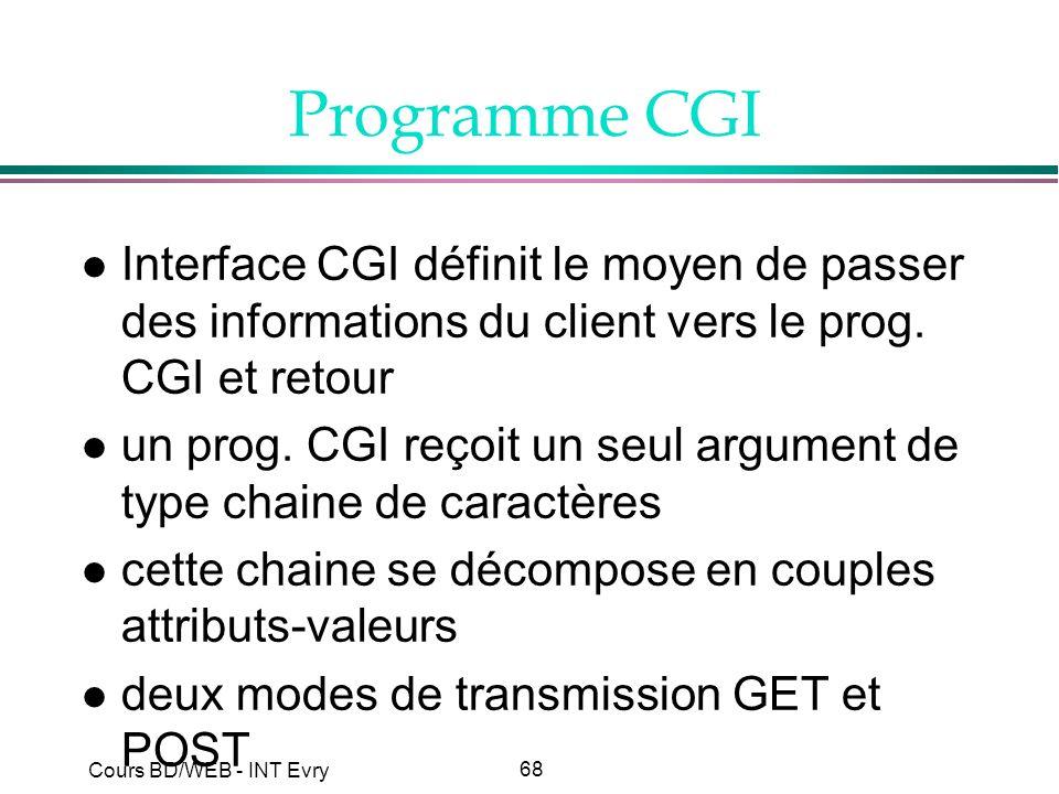 Programme CGI Interface CGI définit le moyen de passer des informations du client vers le prog. CGI et retour.