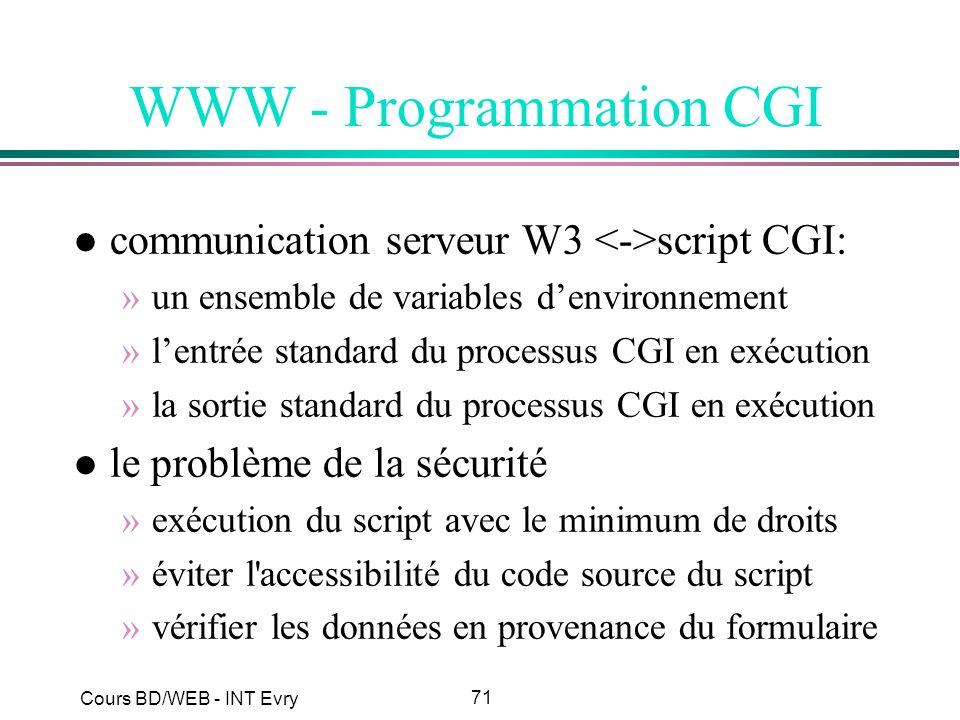 WWW - Programmation CGI