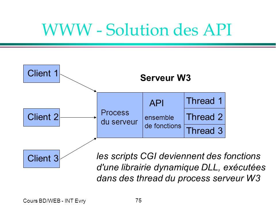 WWW - Solution des API Client 1 Serveur W3 Thread 1 API Client 2