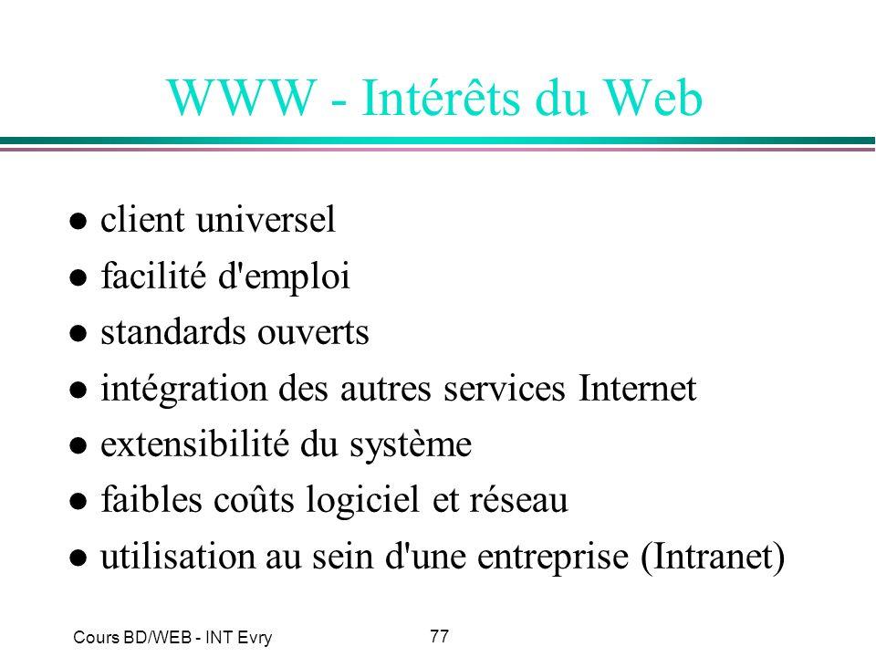 WWW - Intérêts du Web client universel facilité d emploi
