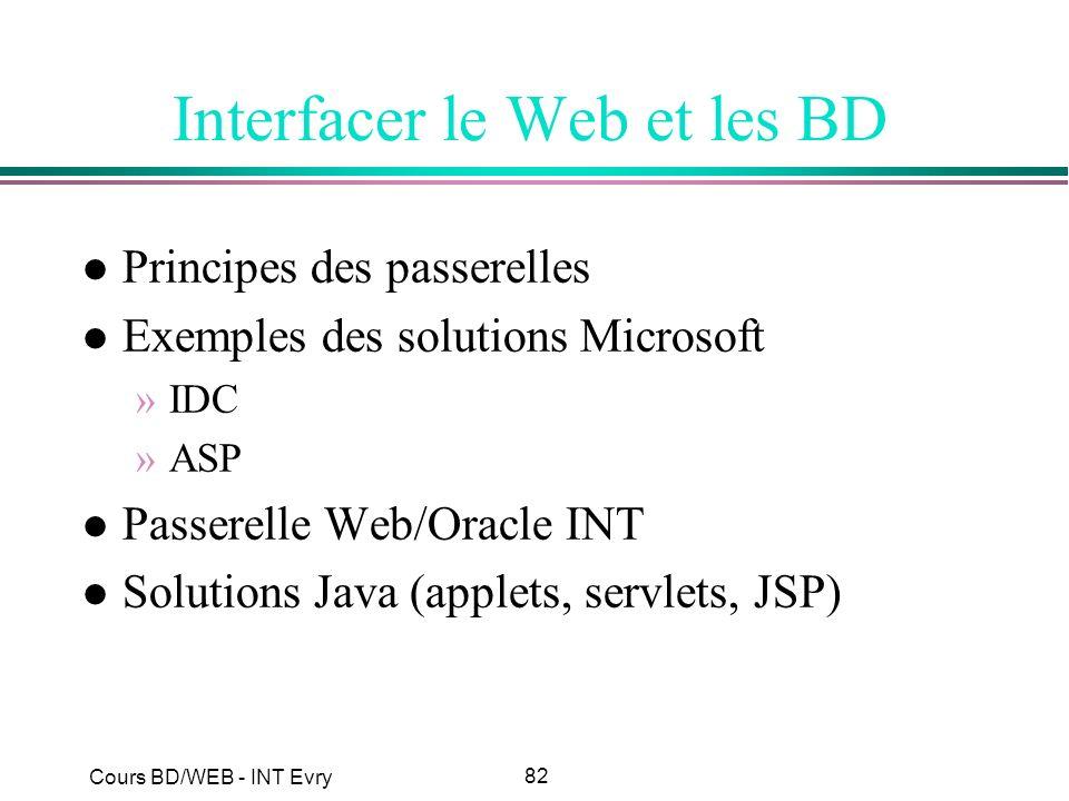 Interfacer le Web et les BD