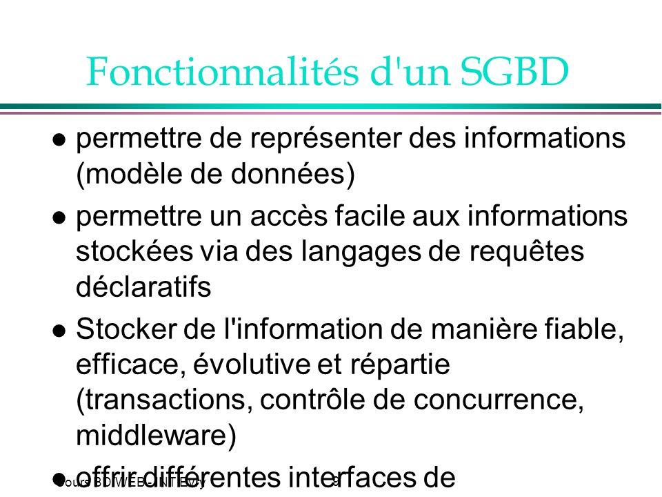 Fonctionnalités d un SGBD