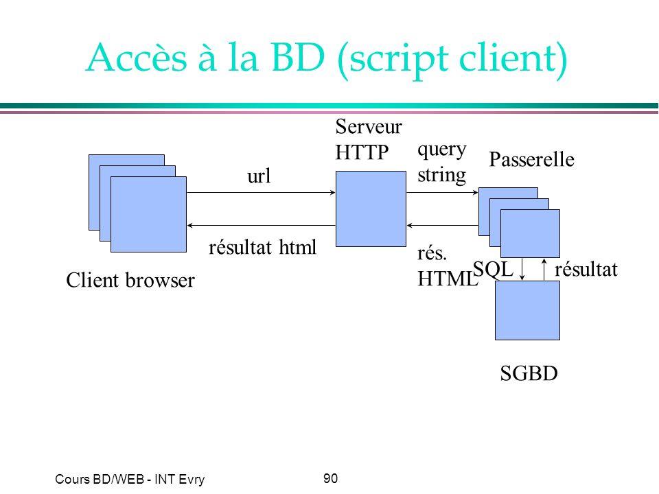 Accès à la BD (script client)