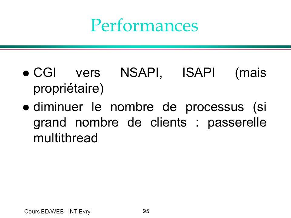 Performances CGI vers NSAPI, ISAPI (mais propriétaire)
