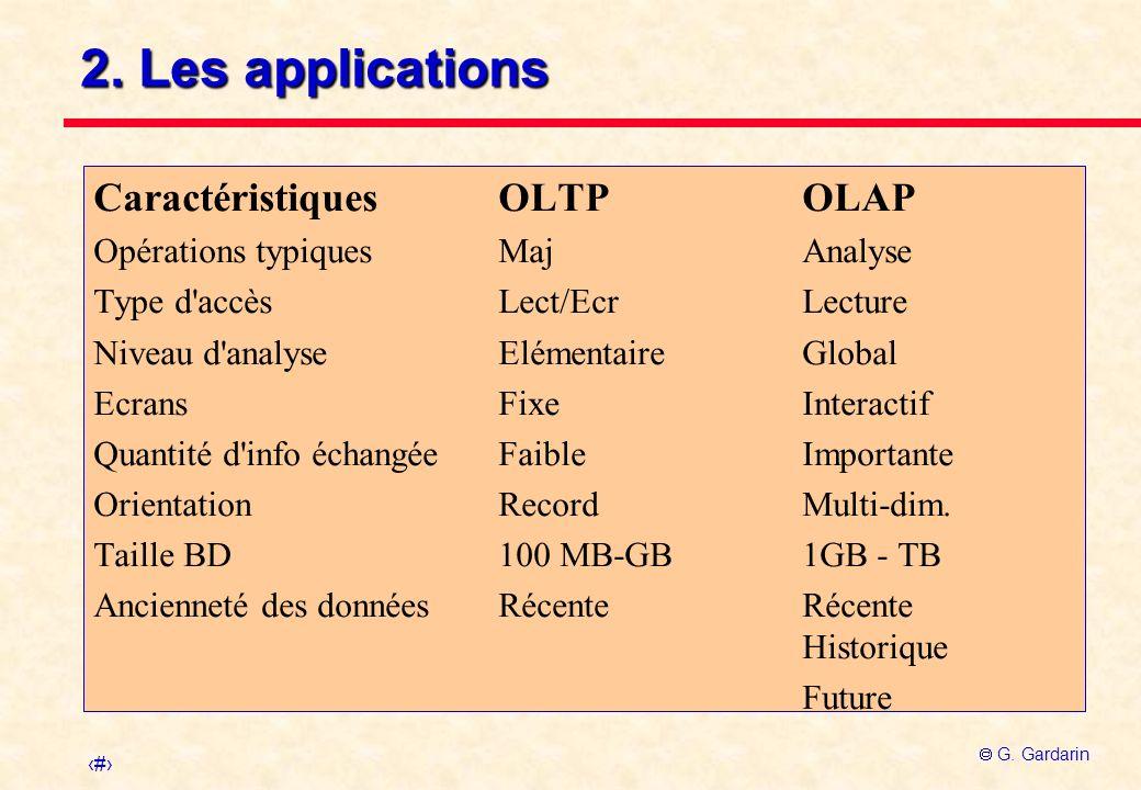 2. Les applications Caractéristiques OLTP OLAP