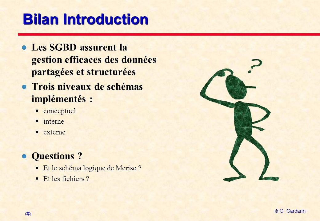 Bilan Introduction Les SGBD assurent la gestion efficaces des données partagées et structurées. Trois niveaux de schémas implémentés :