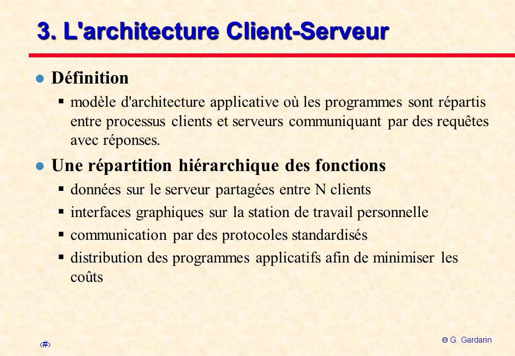 3. L architecture Client-Serveur