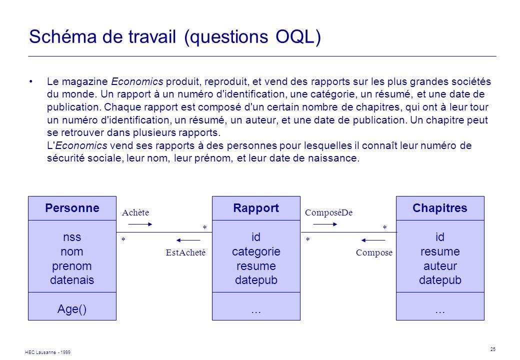 Schéma de travail (questions OQL)