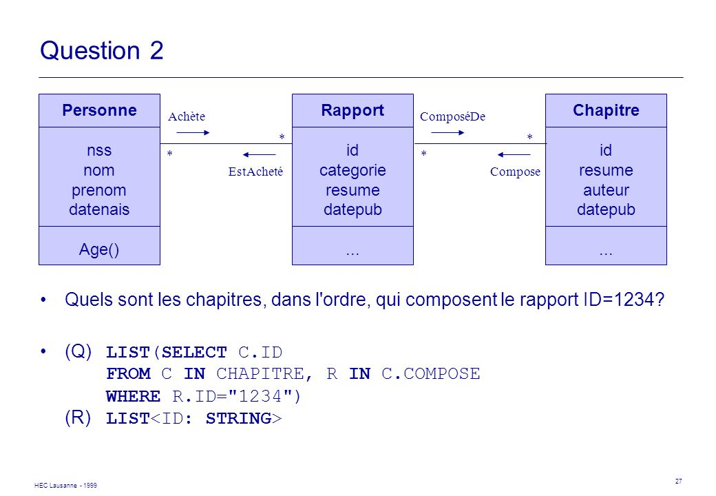Question 2 Personne. nss. nom. prenom. datenais. Age() Rapport. id. categorie. resume. datepub.