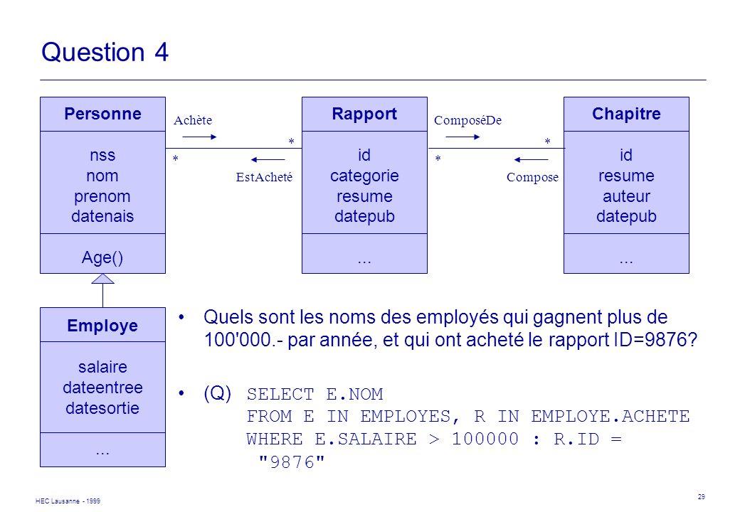 Question 4 Personne. nss. nom. prenom. datenais. Age() Rapport. id. categorie. resume. datepub.