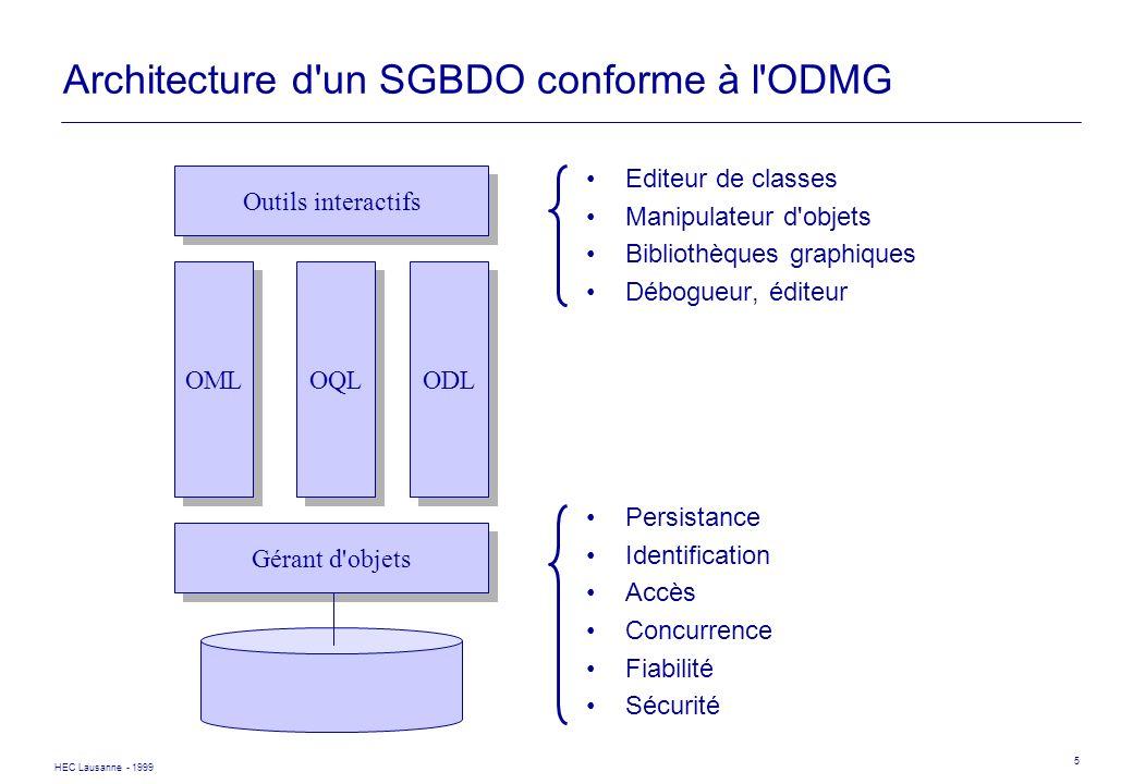 Architecture d un SGBDO conforme à l ODMG