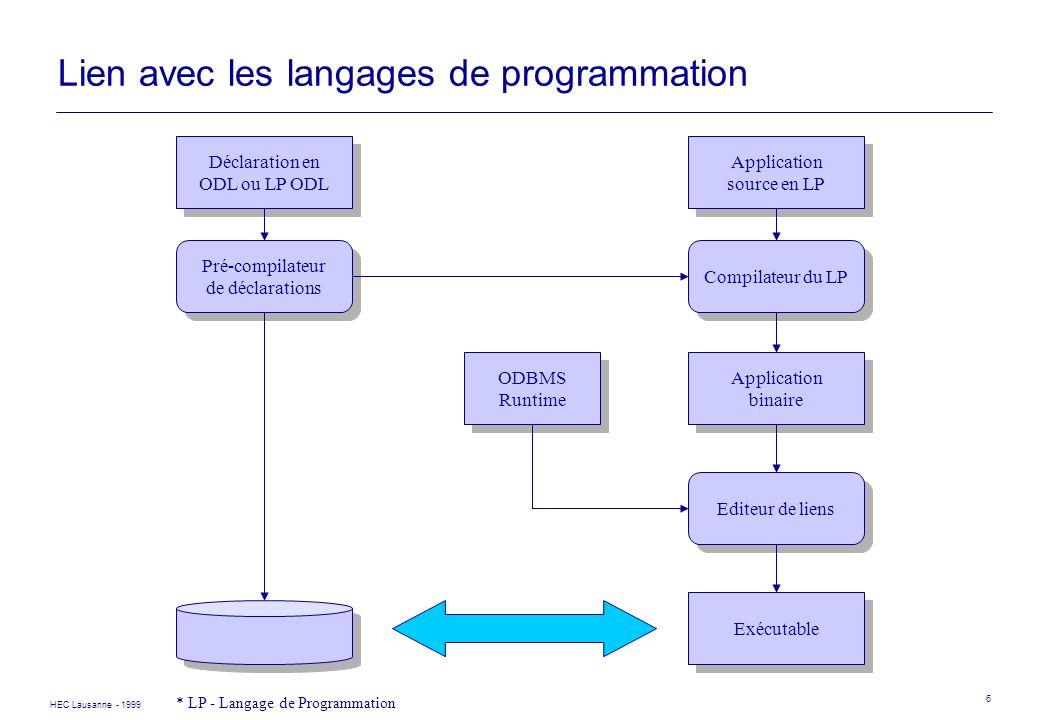 Lien avec les langages de programmation