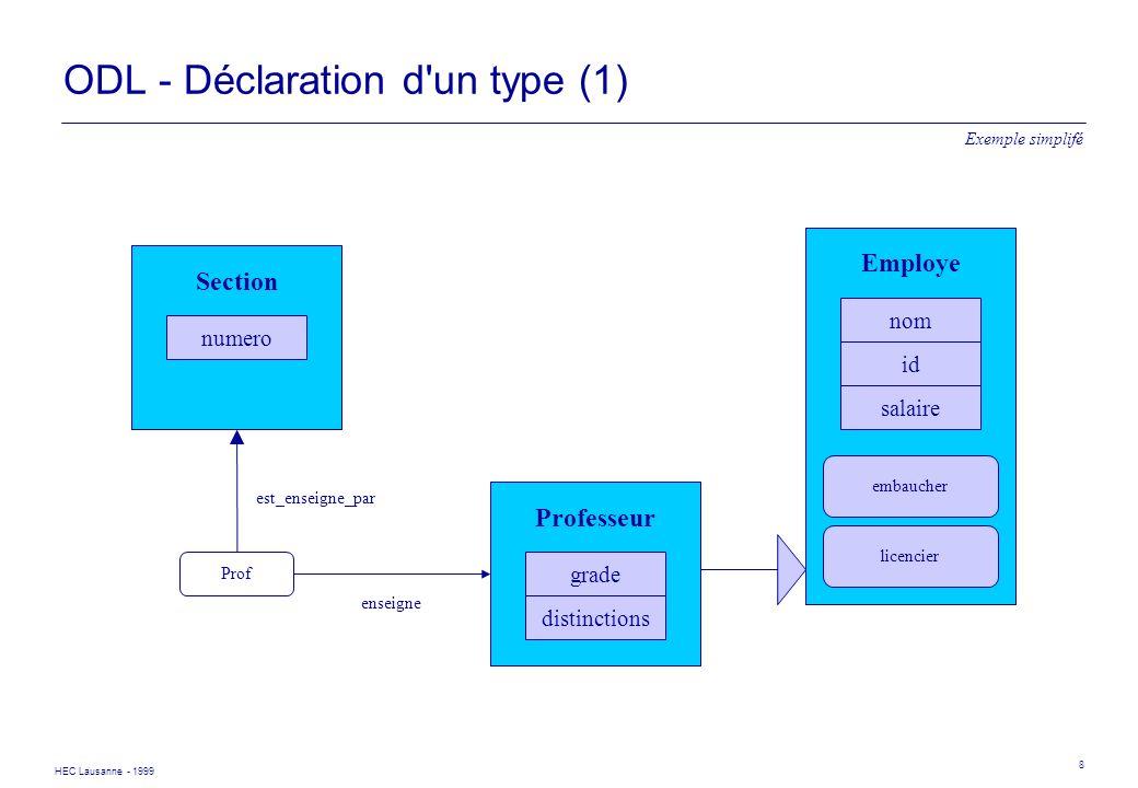 ODL - Déclaration d un type (1)