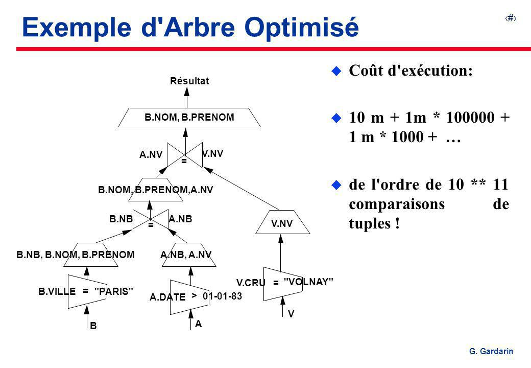 Exemple d Arbre Optimisé