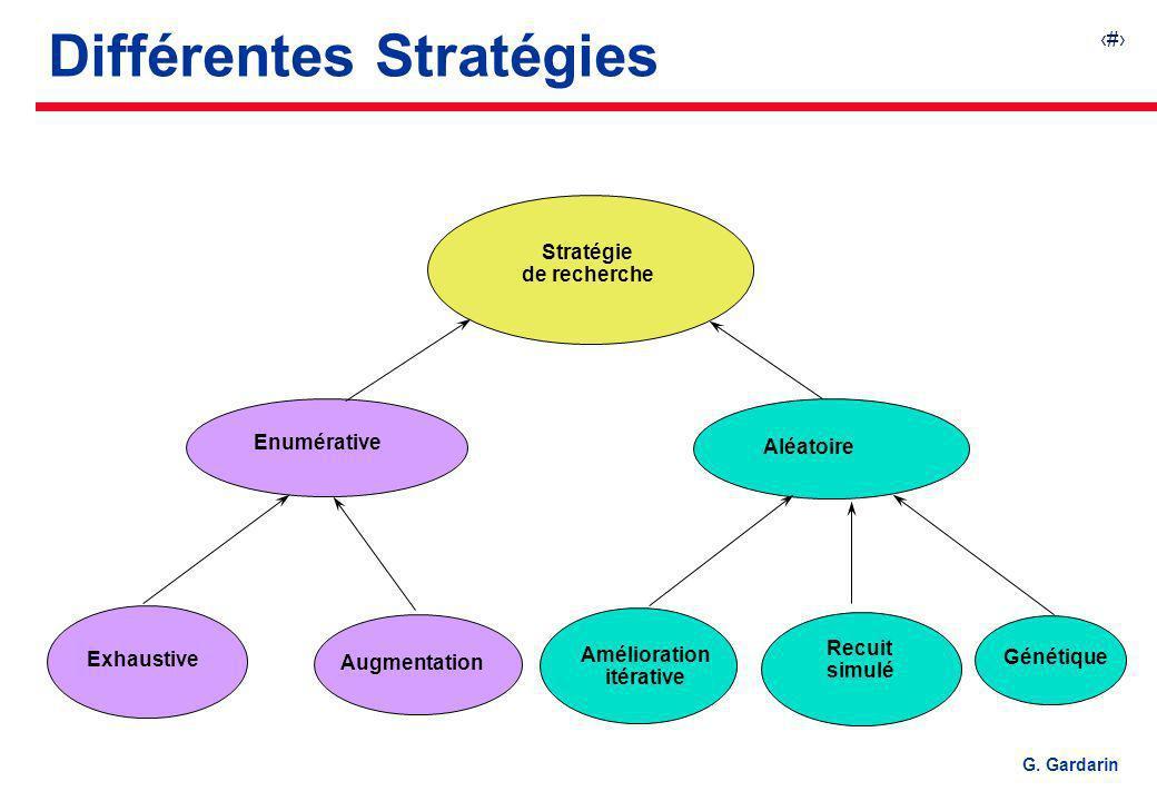 Différentes Stratégies