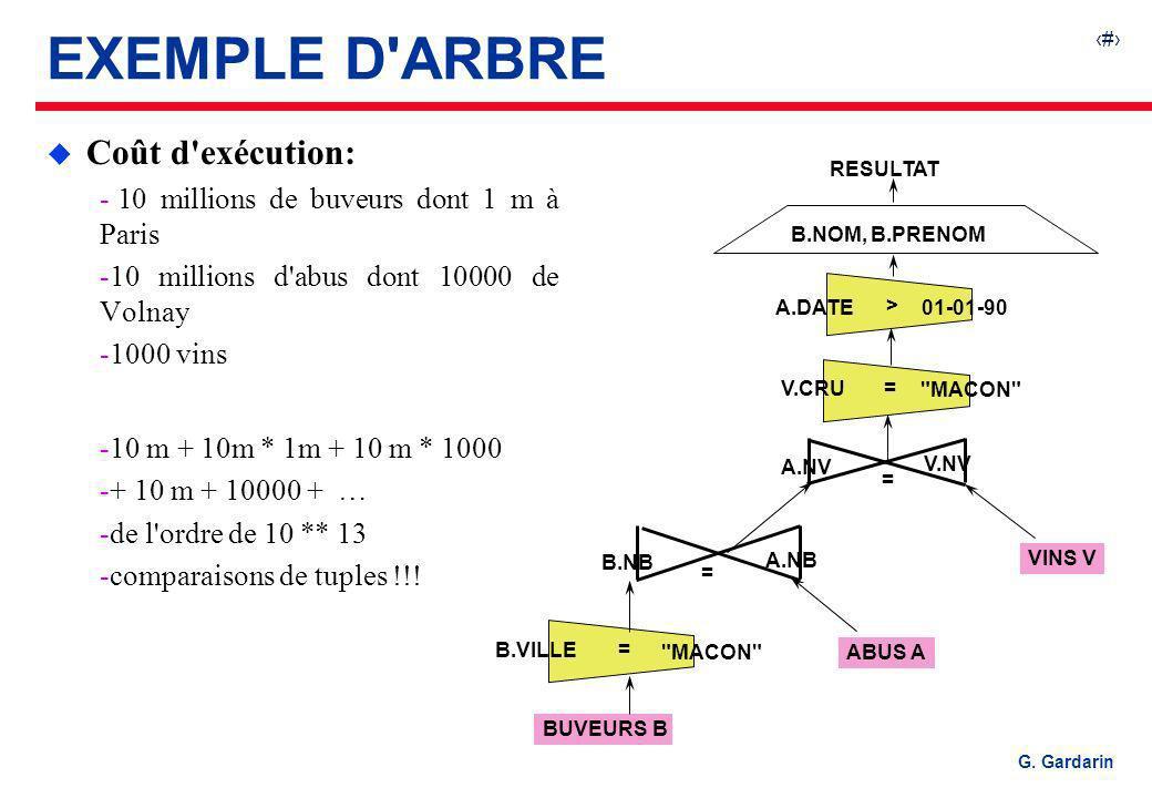 EXEMPLE D ARBRE Coût d exécution: