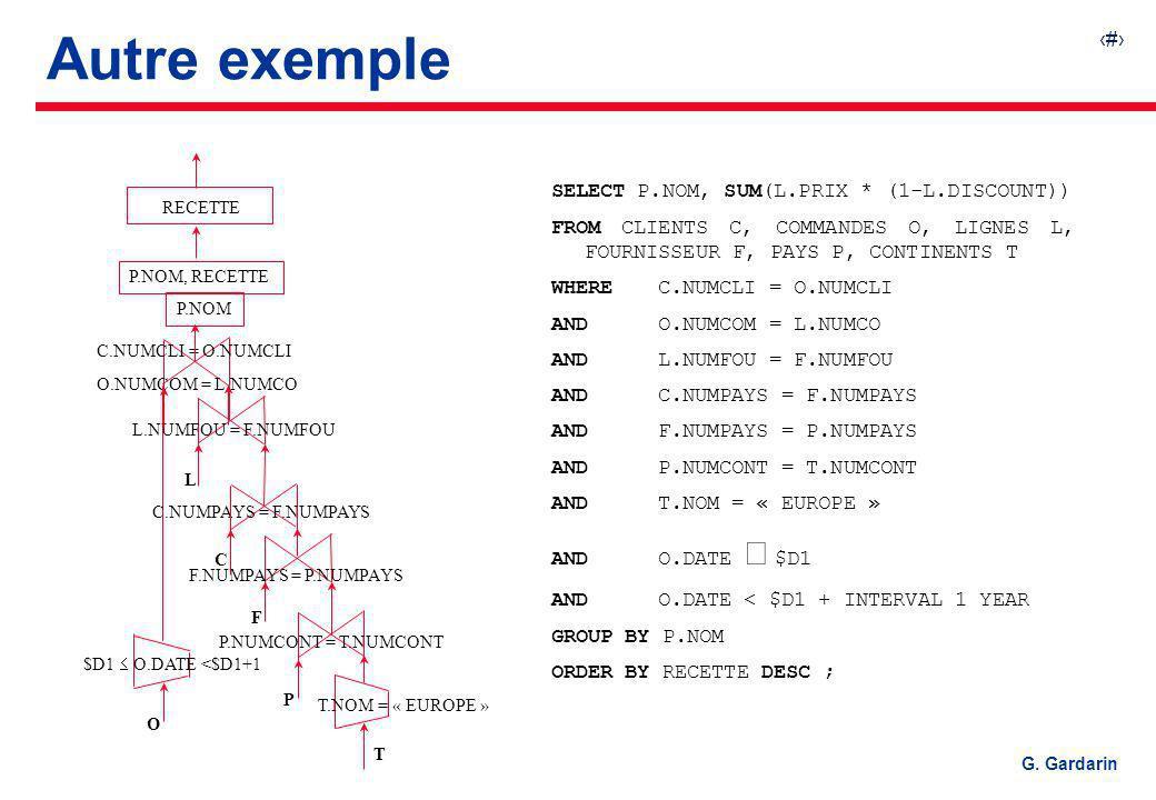 Autre exemple SELECT P.NOM, SUM(L.PRIX * (1-L.DISCOUNT))