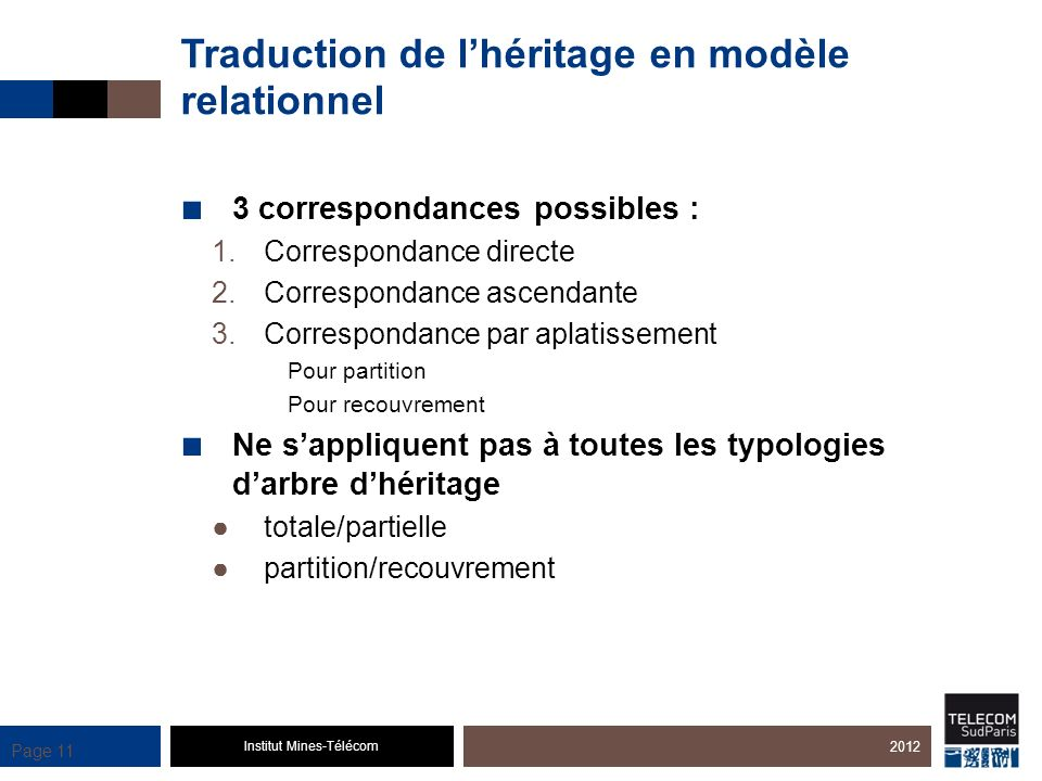 Traduction de l'héritage en modèle relationnel