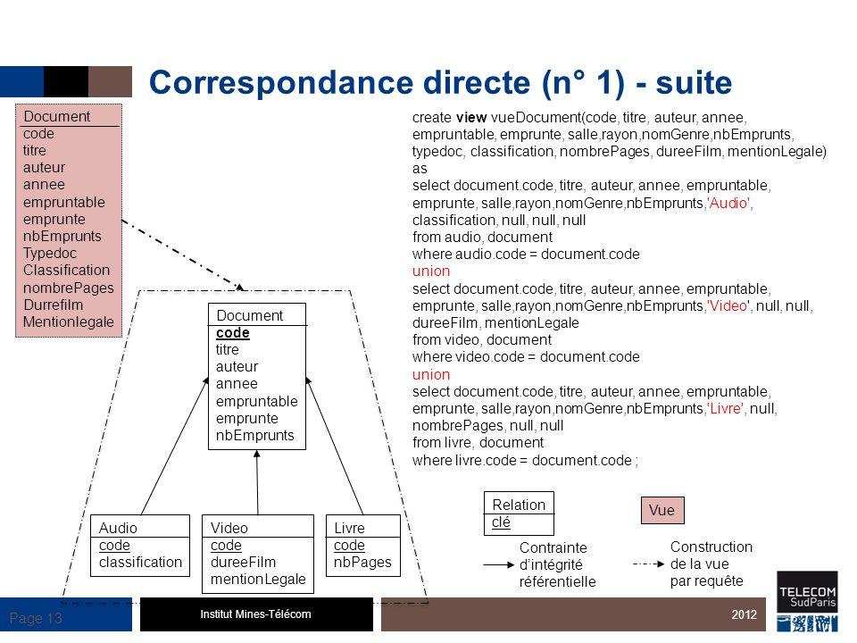 Correspondance directe (n° 1) - suite
