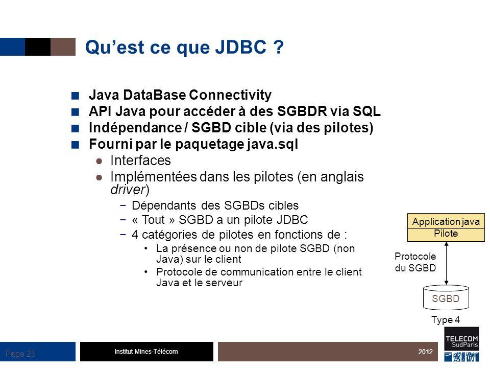 Qu'est ce que JDBC Java DataBase Connectivity
