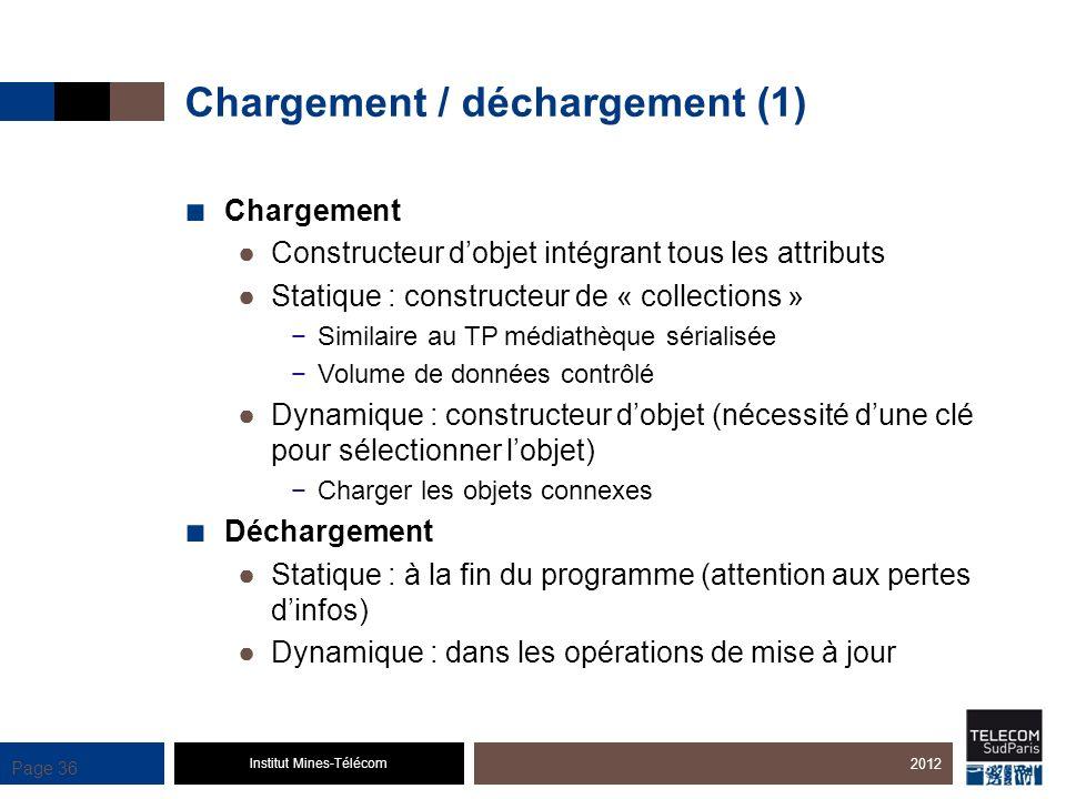 Chargement / déchargement (1)