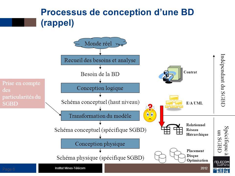 Processus de conception d'une BD (rappel)
