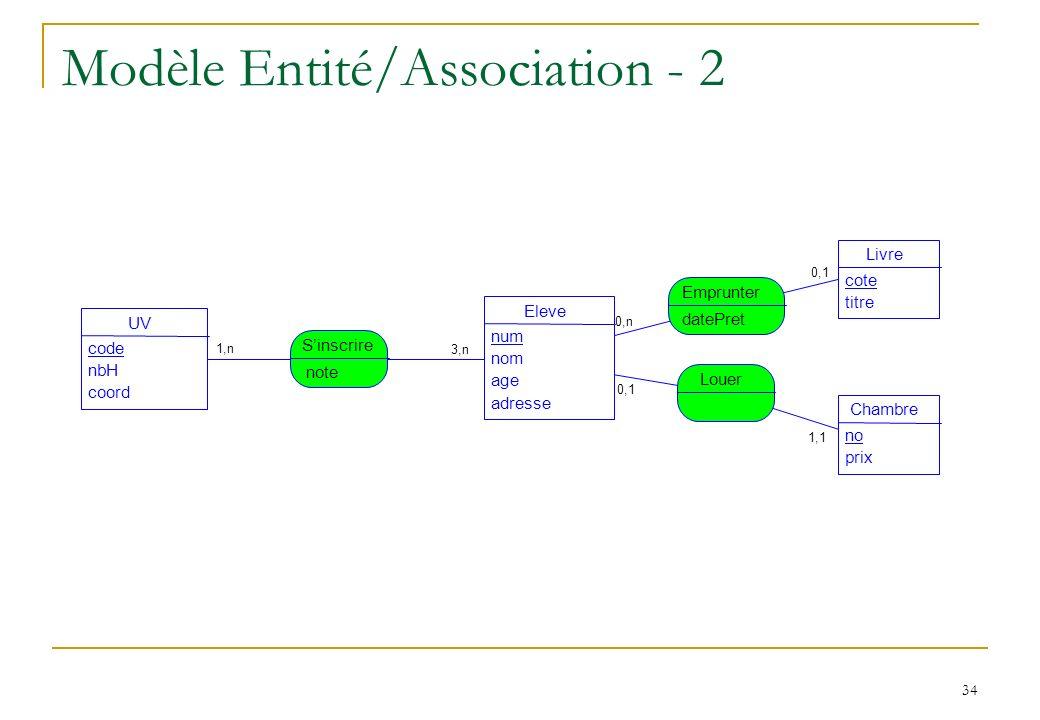 BD ET SGBD Notion de bases de données. Terminologie BD. BD : Collection de données décrites selon un certain modèle.